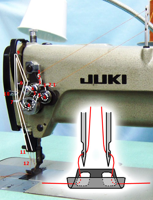 how to operate a sewing machine